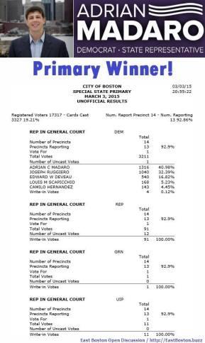 Adrian Madaron wins Primaries princesdailyjournal